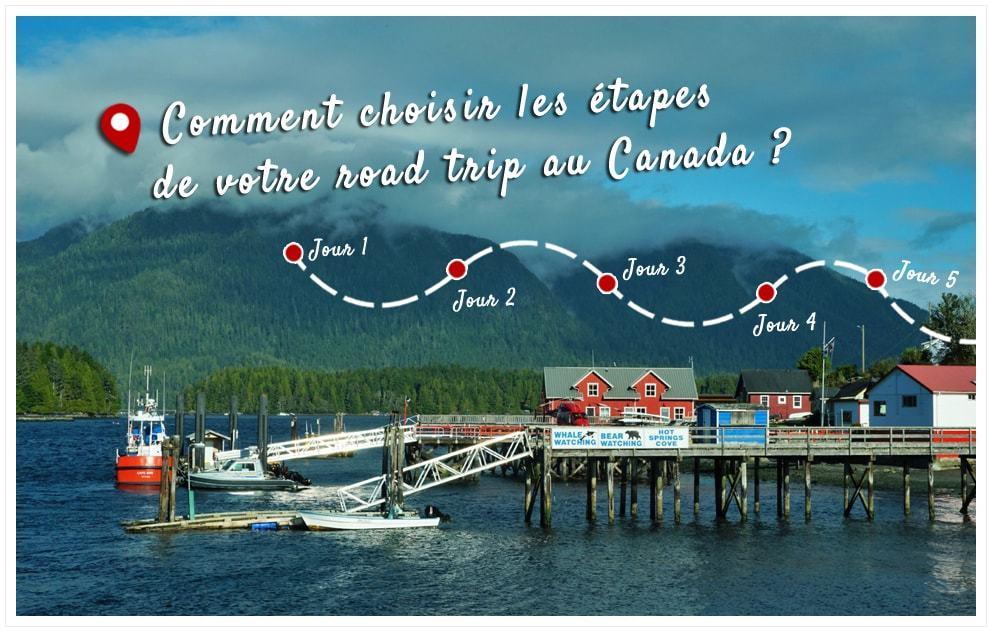 Comment bien choisir les étapes de son road trip ?